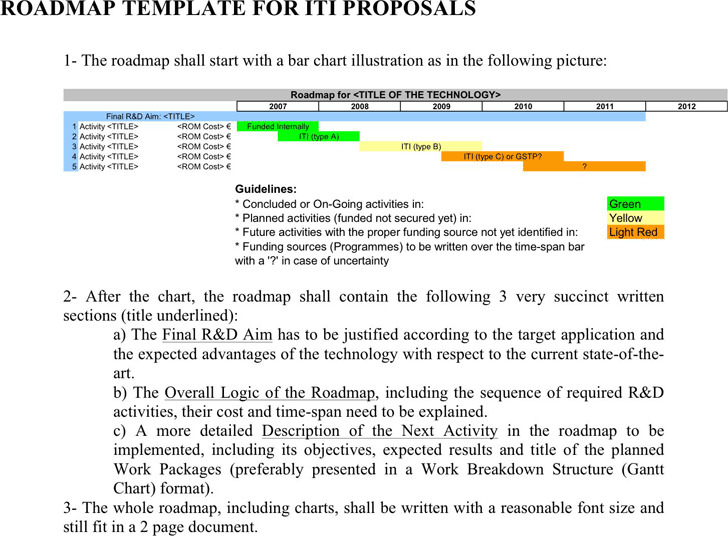 Roadmap Template For ITI Proposals