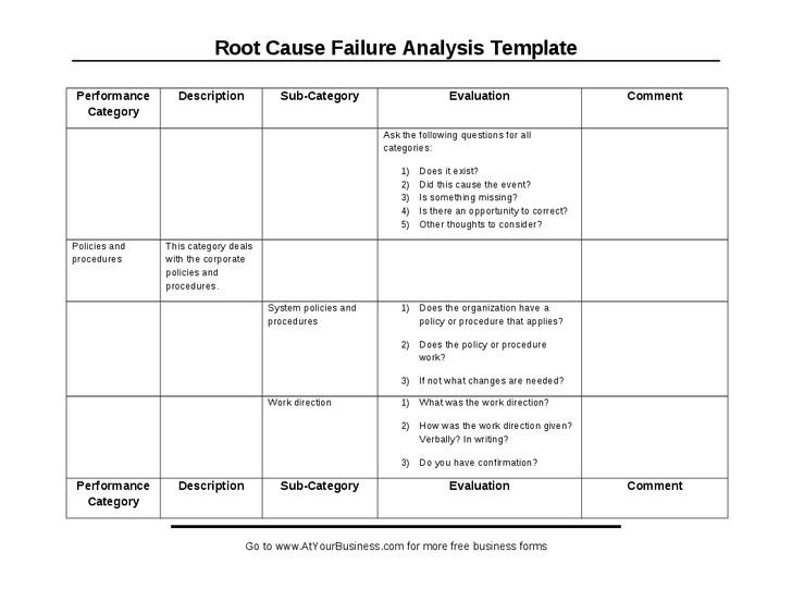 Root Cause Analysis DOC