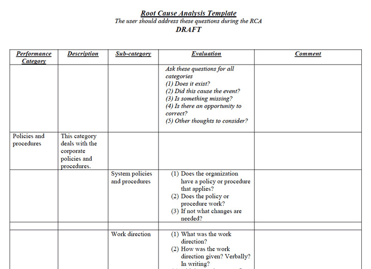 Root Cause Analysis Template | Download Free U0026 Premium Templates
