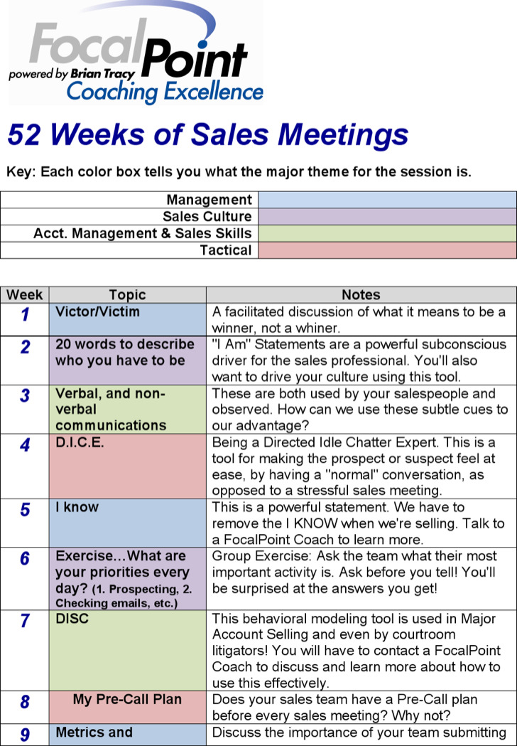 Sales Meeting Agenda Template For Future Planning