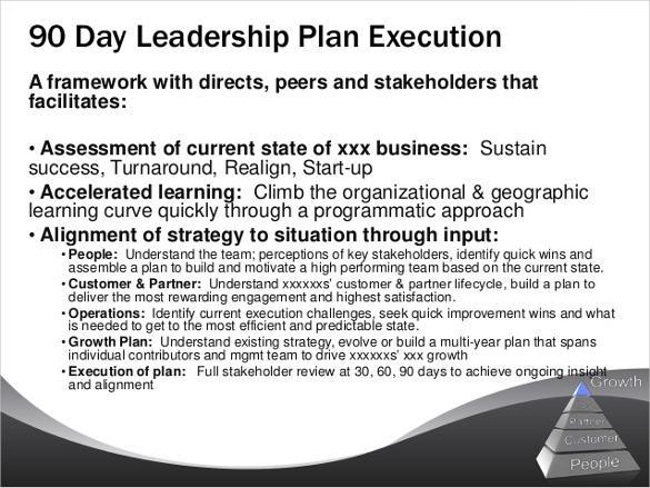 Sample 90 Day Leadership Plan Template Presentation Download