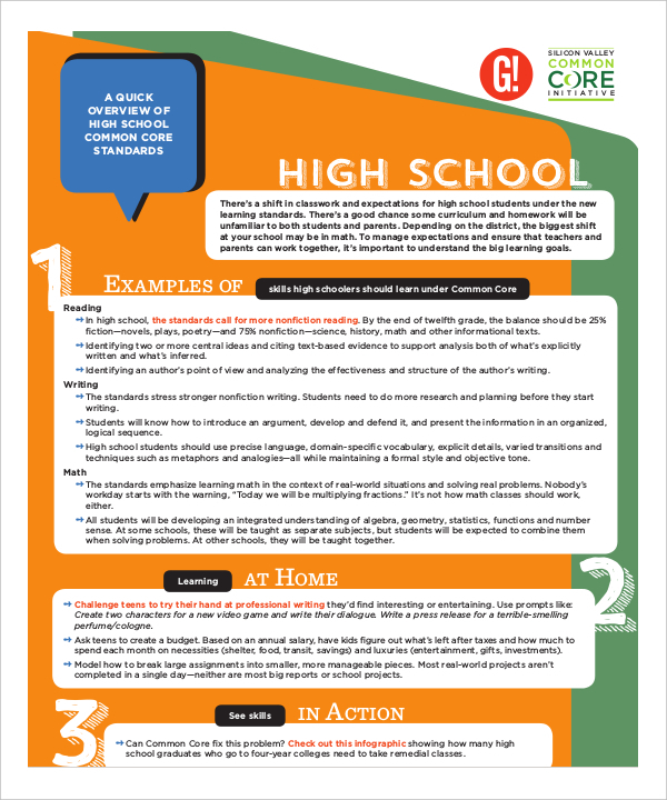 Common Core Cheat Sheets | Download Free & Premium Templates, Forms ...