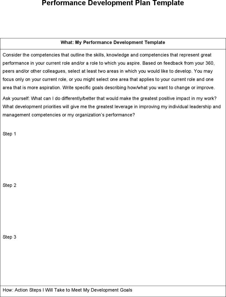 6  sample performance development plan templates to get