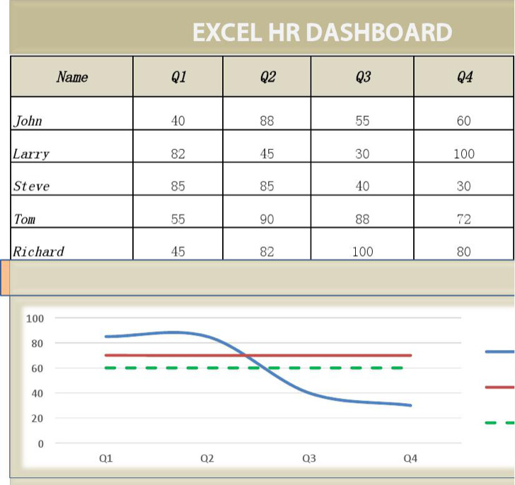Hr Dashboard Templates  Download Free  Premium Templates Forms