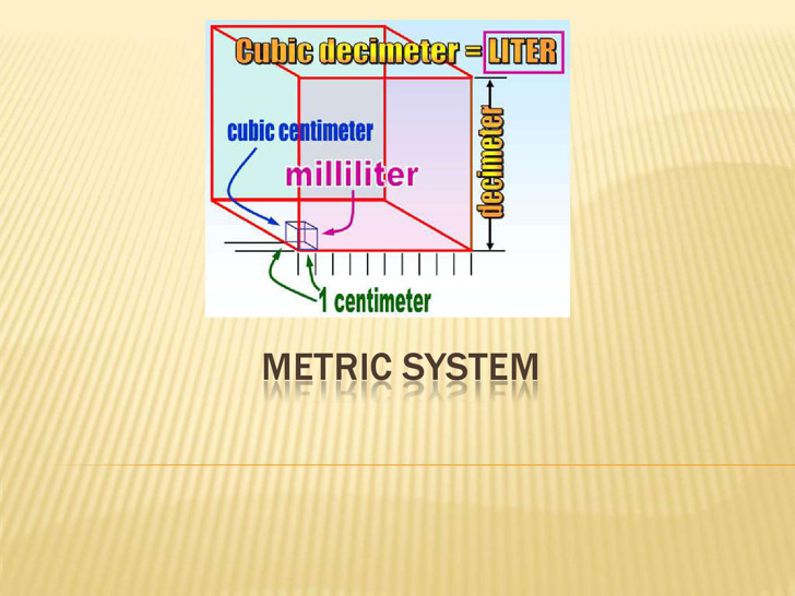 Sample Metric System Conversion Chart Template