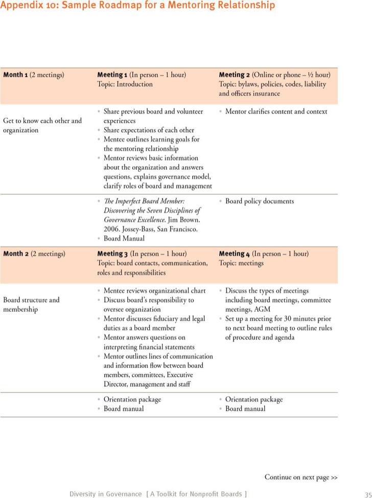 Sample Project Roadmap