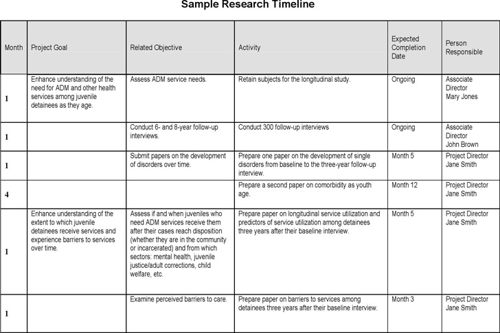 Sample Timeline Engineering Project Timeline Template  Download