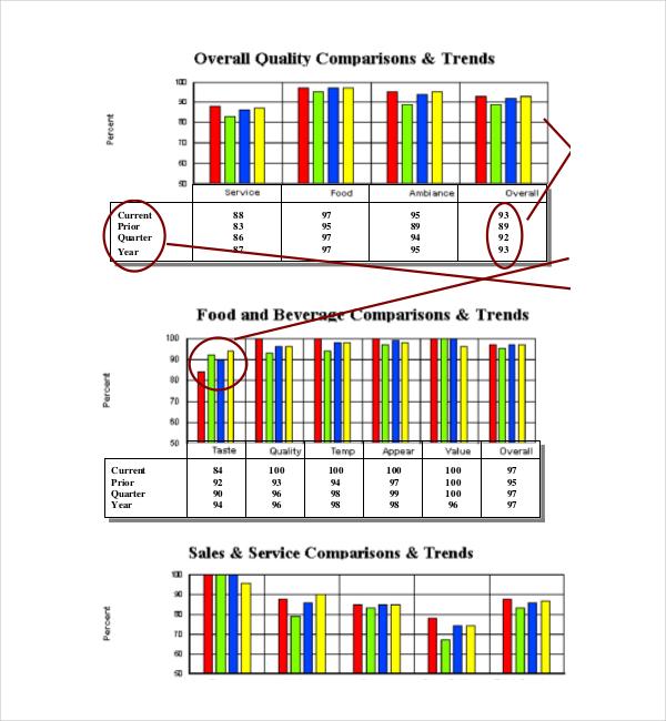 Sample Restaurant Evaluation Survey Template