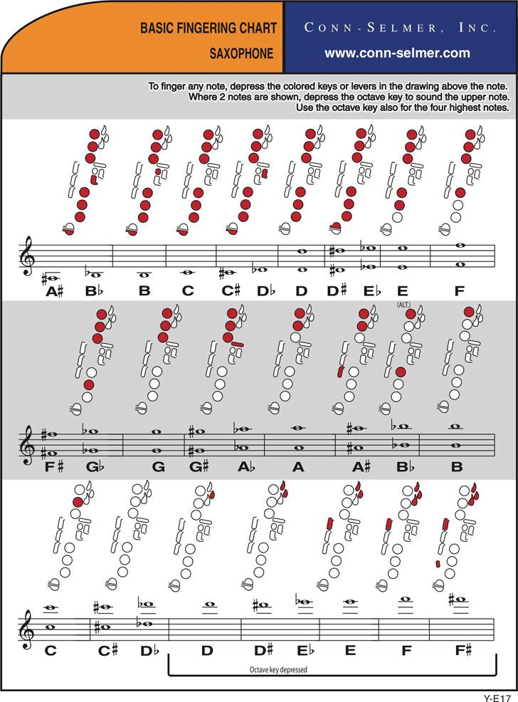 Saxophone Basic Fingering Chart