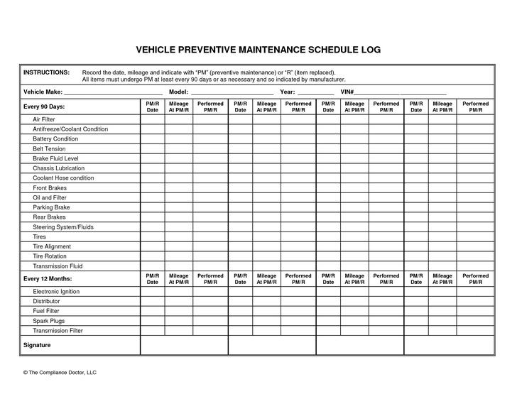 Maintenance Checklist Templates to Download