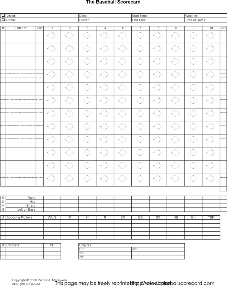 Score Information In Soft Ball Excel Sheet