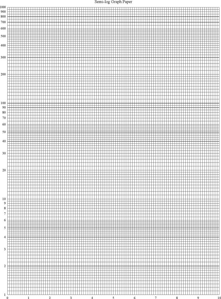 Semi Log Graph Paper – Download Graph Paper for Word