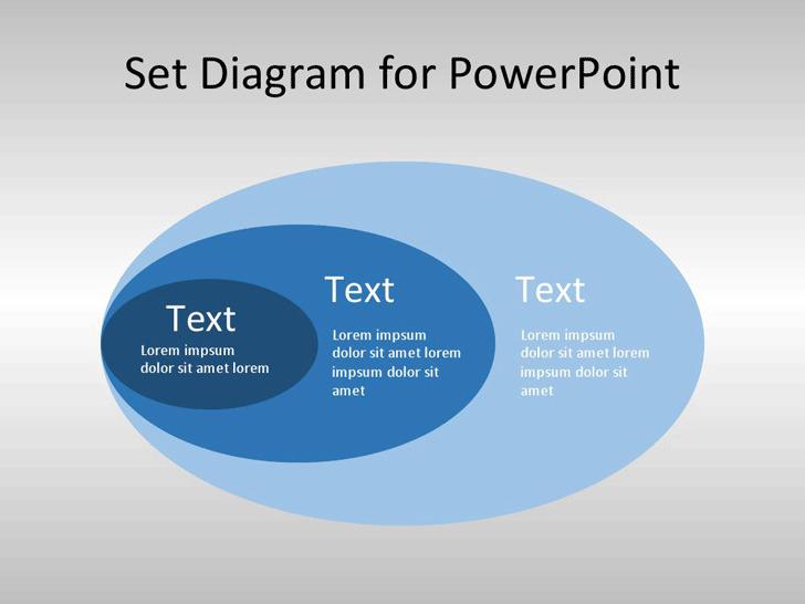 Set Diagram for PowerPoint (Venn Diagram Template)