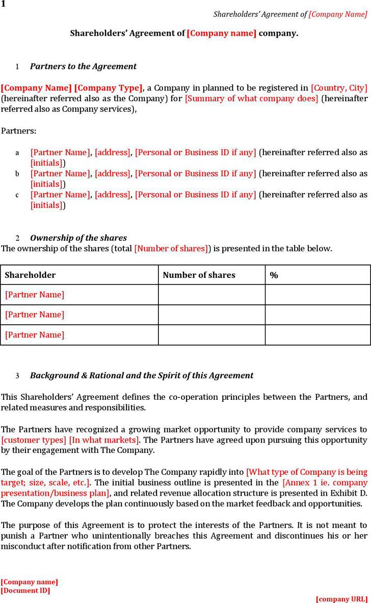 Shareholders' Agreement Sample 2