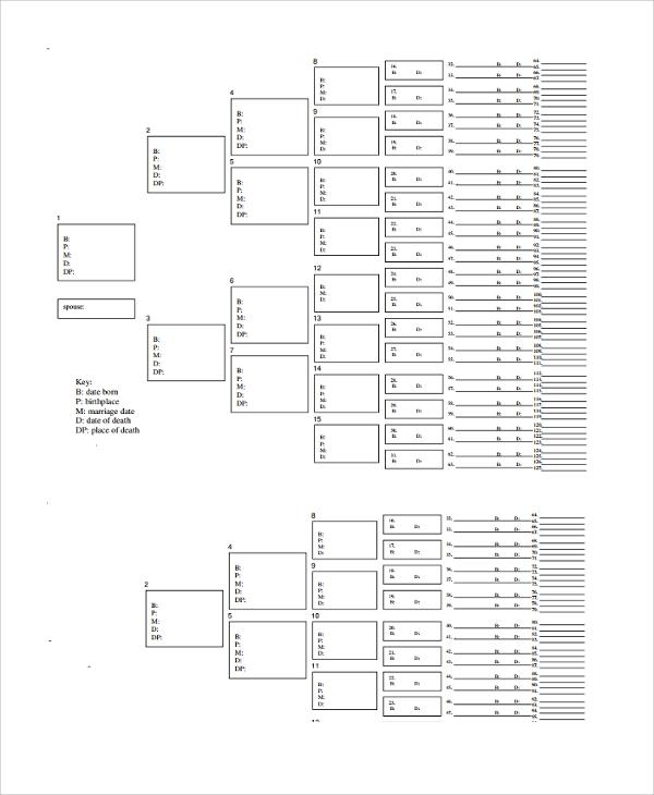 Family Tree Templates | Download Free & Premium Templates, Forms