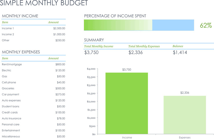 Simple Budget Template  Download Free  Premium Templates Forms