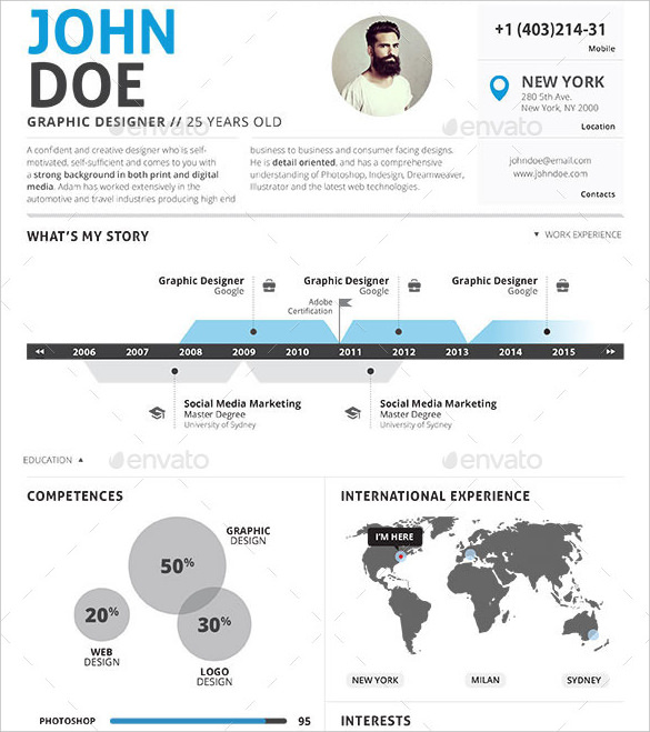 Single Page Infographic Resume Bundle PSD Download