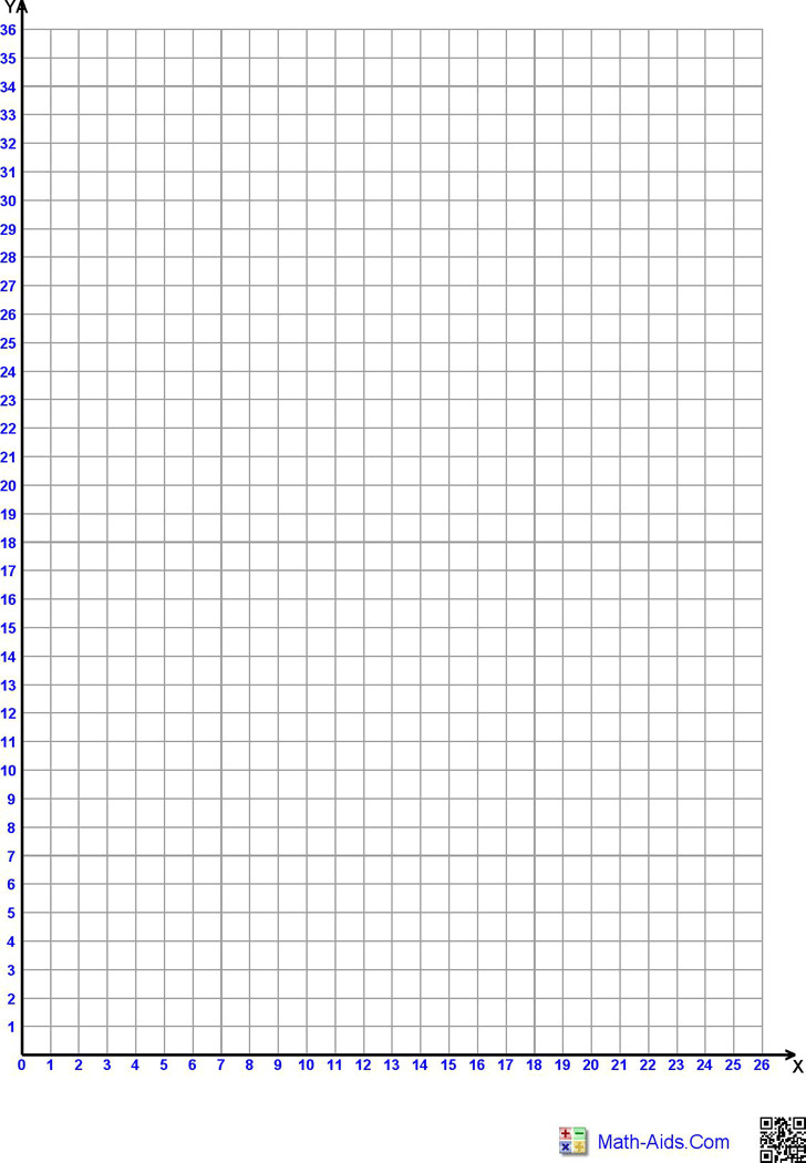 Single Quadrant 1 Per Page Graphing Paper