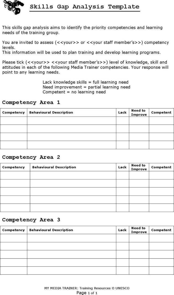 Skills Training Gap Analysis Template