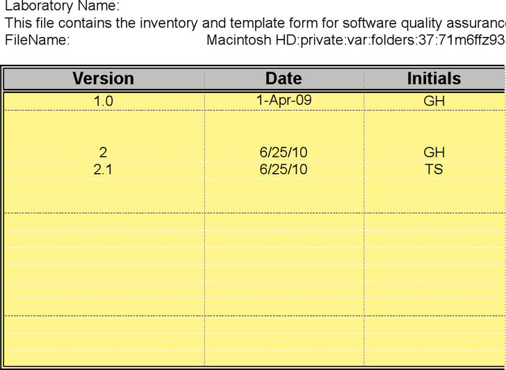 Software Inventory and Assessment