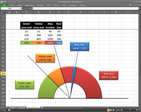 Special Excel Chart Template
