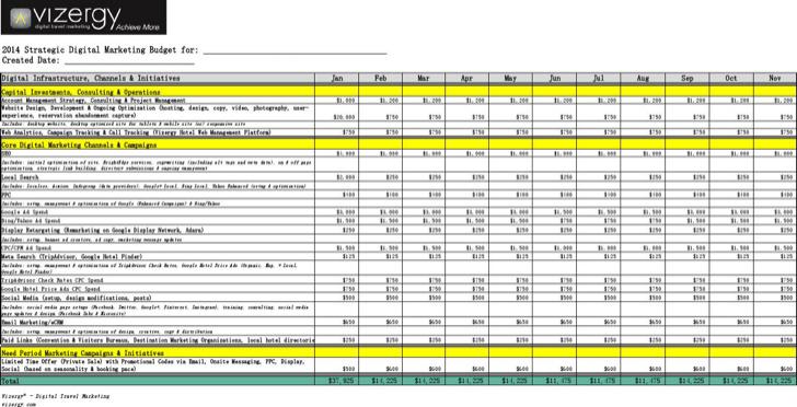Strategic Digital Marketing Budget Template0A