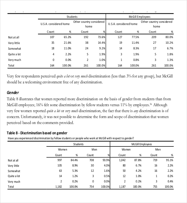 Student Demographic Survey Template PDF