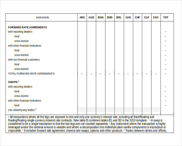 Doc600600 Survey Example Template 10 Customer Satisfaction – Blank Survey Template