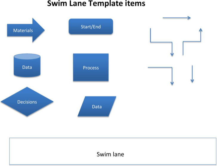 Swim Lane Ppt Template