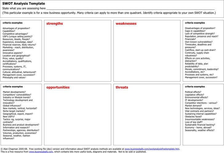Swot Analysis Template  Download Free  Premium Templates Forms