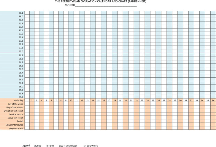 Ovulation Calendar  Download Free  Premium Templates Forms