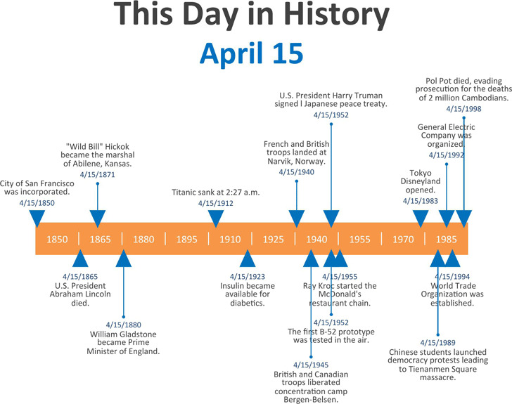History Timeline Template  Download Free  Premium Templates Forms