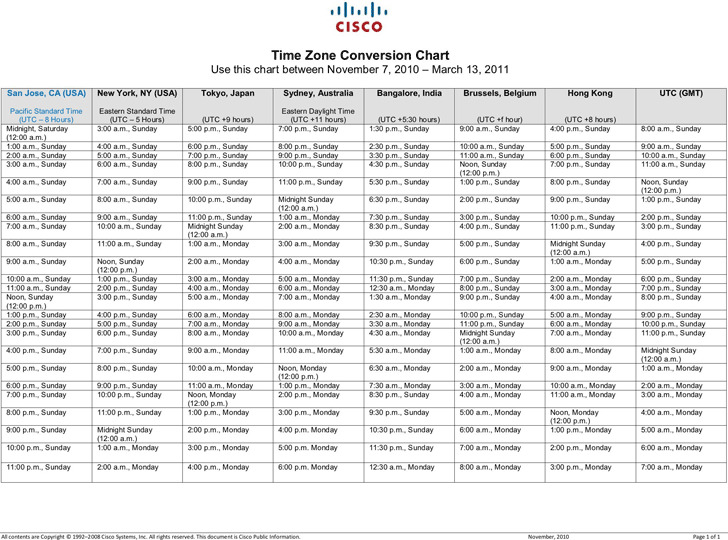 Time Zone Chart | Download Free & Premium Templates, Forms