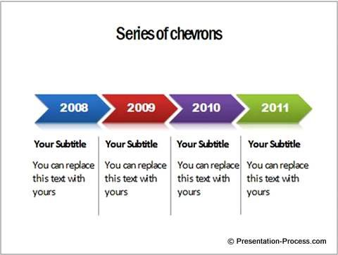 Timeline Chart Template