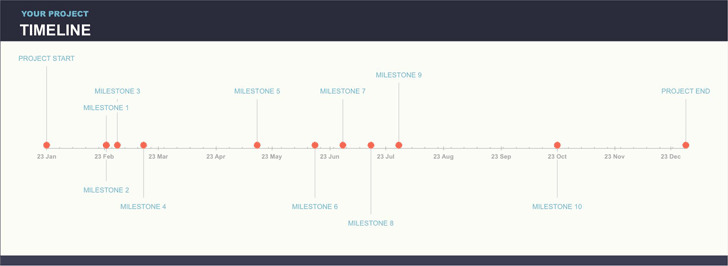 Timeline Template For Powerpointsimple Timeline Template Flat