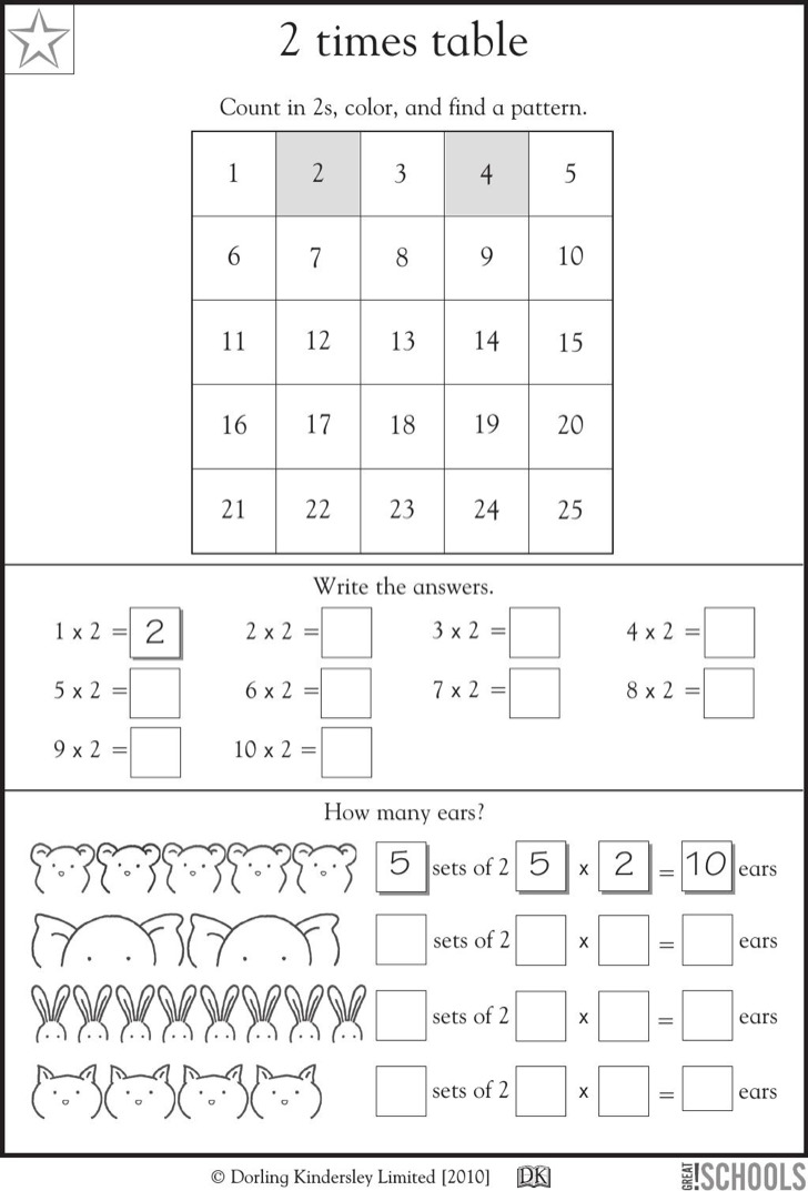 Times Tables Worksheets – Times Tables Worksheets