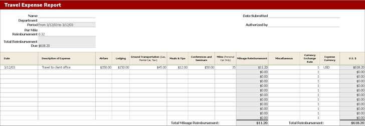 Travel Log Template Excel Example Of Travel Agency Spreadsheet
