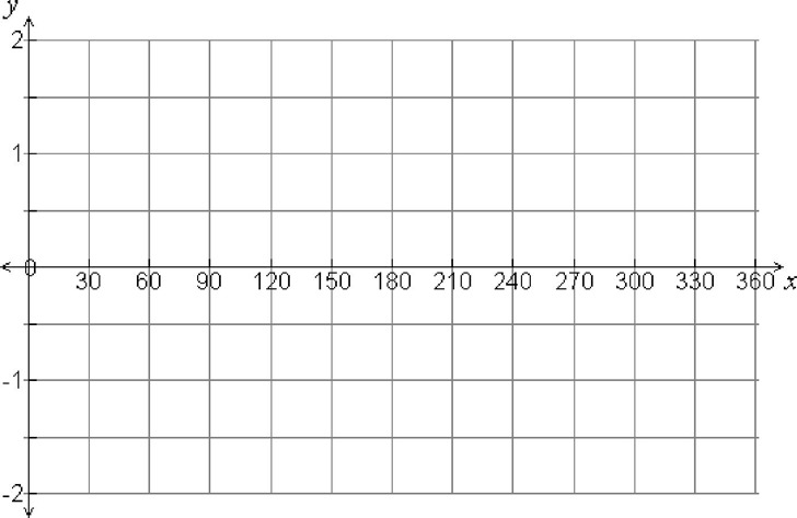 3  trig graph paper free download