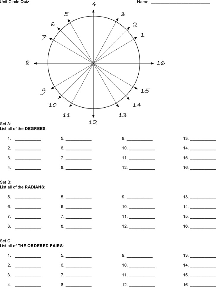 Unit Circle Chart Quiz Image Gallery - Hcpr