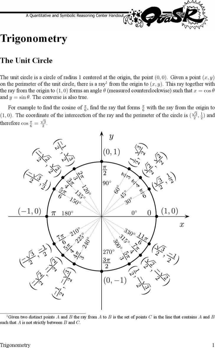 Unit Circle Chart Radians Pdf Format Download