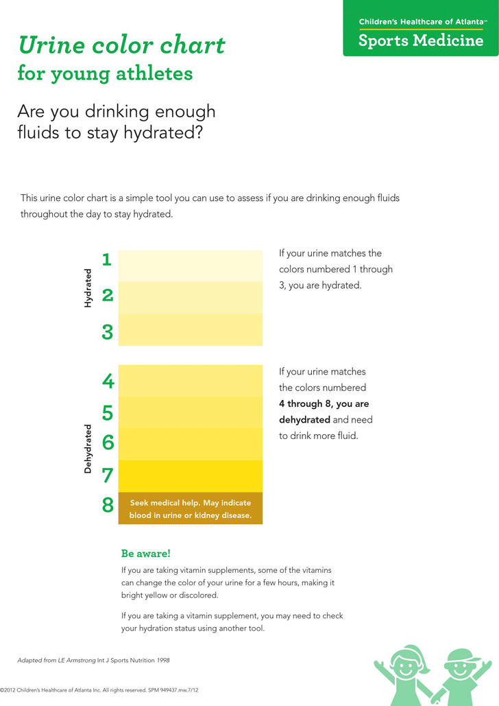 Urine Color Chart for Young Athletes