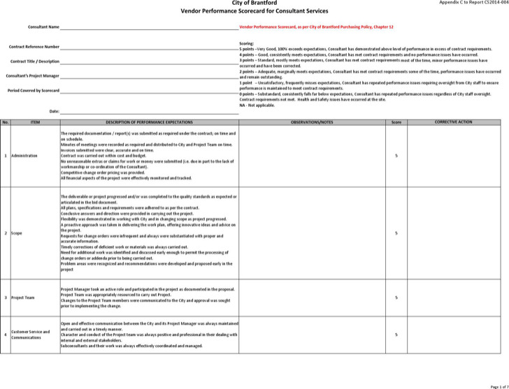 Vendor Performance Scorecard For Consultant Service