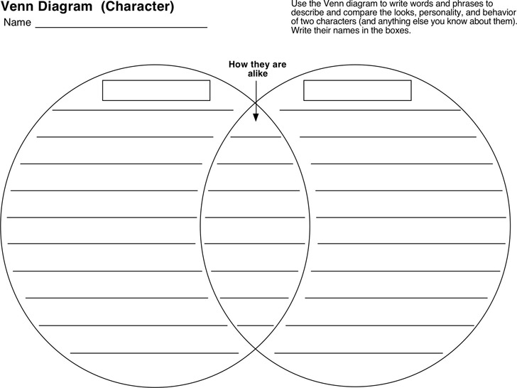Venn Diagram Template 2