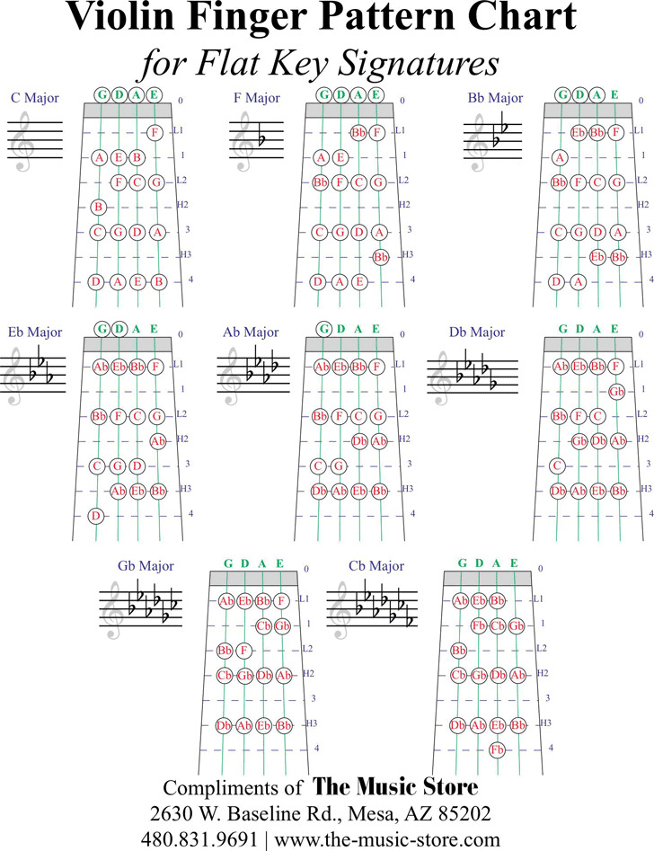 Violin Fingering Chart Download Free Premium Templates Forms