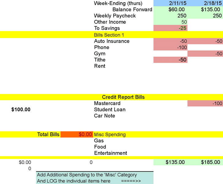 Weekly Budget 3