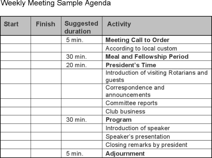 Weekly Meeting Agenda Template | Download Free & Premium Templates