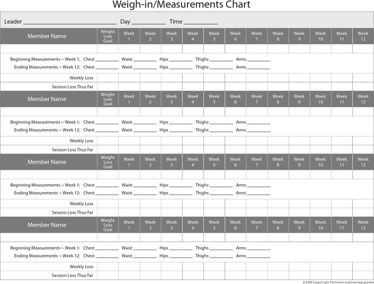 Weigh-in/Measurements Chart