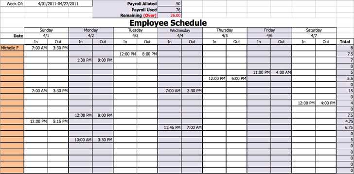 Work Schedule Template  Download Free  Premium Templates Forms
